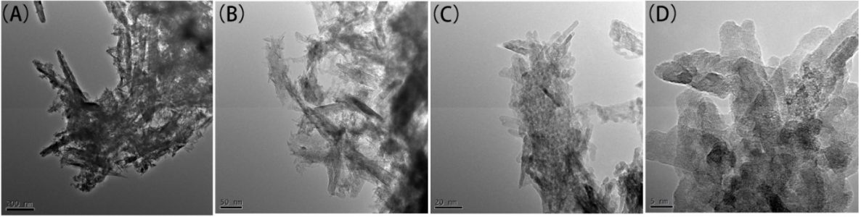 片状纳米铁基催化剂